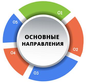 Формы интернет рекламы e mail маркетинга оптимизацию сайта поисковых систем новости яндекс директ 2016