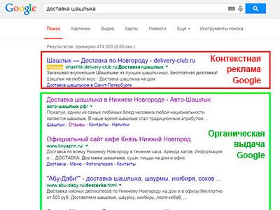Контекстная реклама и SEO в Гугл