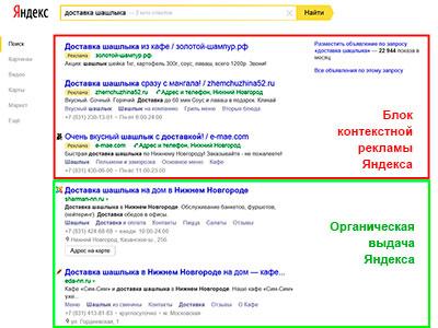 Контекстная реклама и SEO в Яндекс